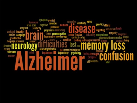 Vector conceptual Alzheimer`s disease symtoms word cloud isolated Illustration