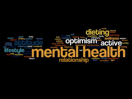 Vector conceptuele geestelijke gezondheid of positief denken woord wolk geïsoleerd