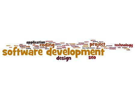 Software development word cloud.