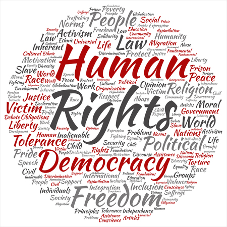 Human rights word cloud.