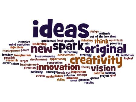 Creative ideas word cloud.