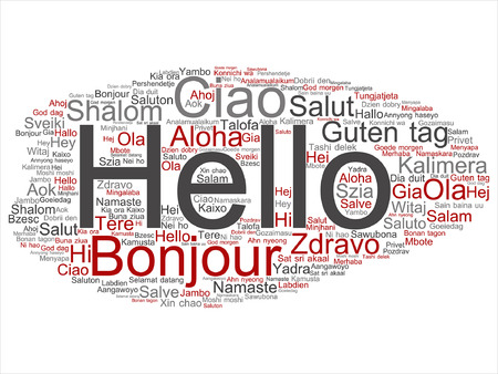Abstract hello or greeting international word cloud.