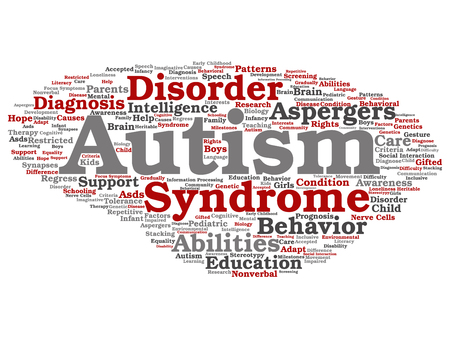 Concept conceptual childhood autism syndrome symptom or disorder abstract word cloud isolated background. A collage of communication, social behavior, autistic care, speech or difference text Stock Photo