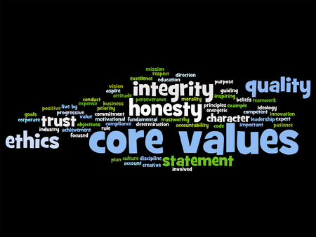 Conceptual core values integrity ethics concept word cloud
