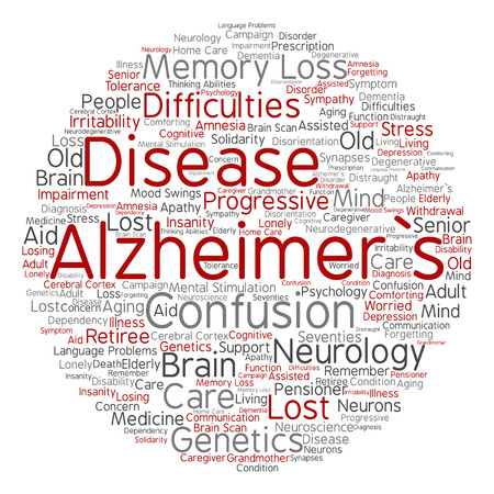 Vector concept conceptual Alzheimer`s disease symptoms abstract round word cloud isolated on background metaphor to care, loss, caregiving, aging, resistance, neurology, old, language motor resistance