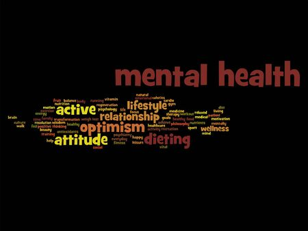 Mental health abstract word cloud