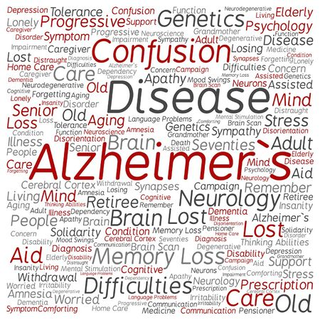 delusional: Alzheimer`s disease symptoms abstract word cloud