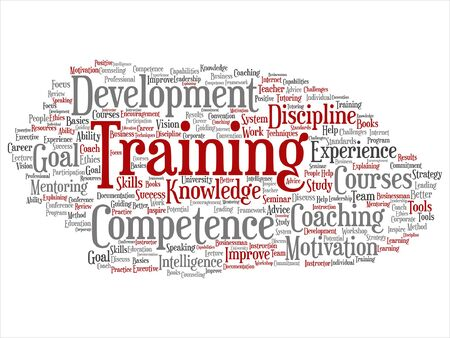 potential: Training or learning, study word cloud