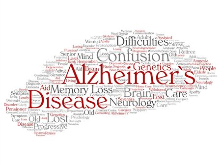 delusional: Conceptual Alzheimer`s disease symtoms word cloud isolated