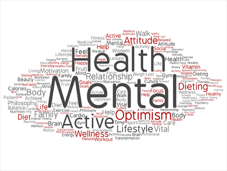 Mental health or positive thinking word cloud