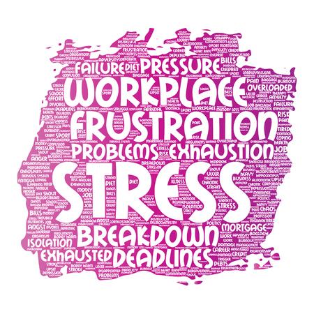 Job pressure paint brush word cloud