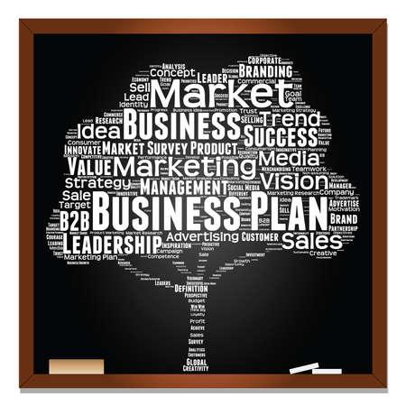 Leadership marketing or business word cloud Illustration