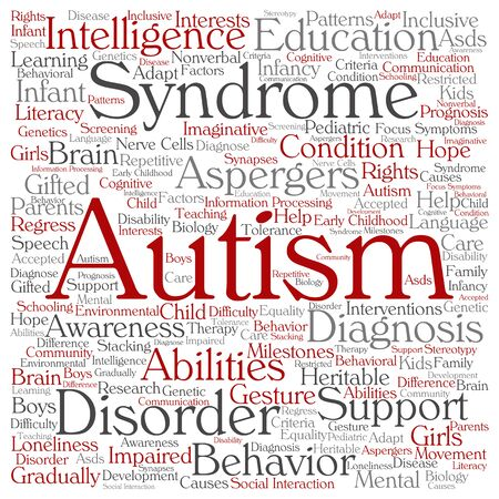 Conceptual childhood autism syndrome or disorder abstract word cloud isolated