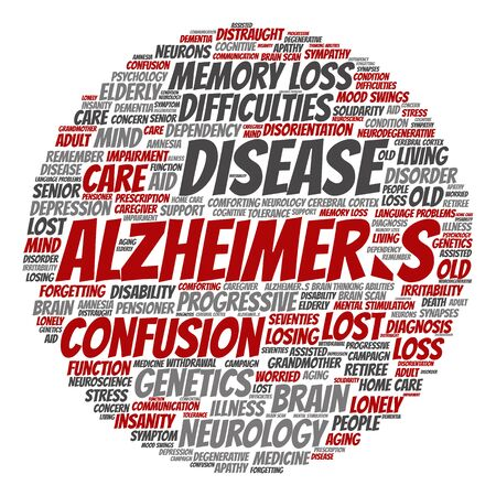 delusional: Conceptual Alzheimer`s disease symtoms abstract word cloud isolated