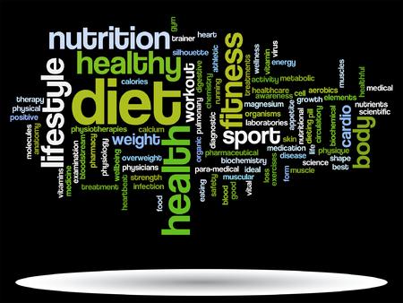 Healthy diet word cloud. Иллюстрация