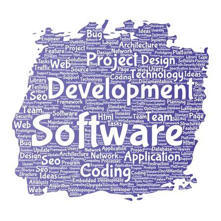 Software word cloud.