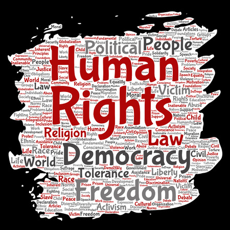 Human rights concept word cloud.