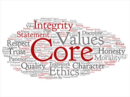 Core value concept word cloud.