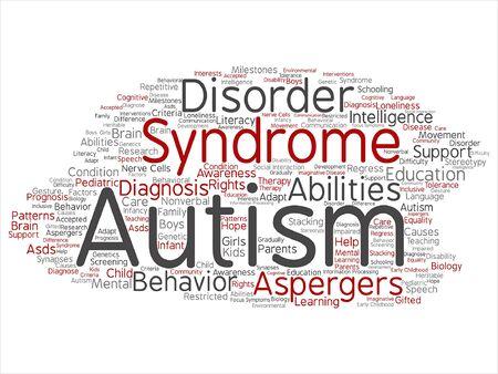 Autism concept word cloud.