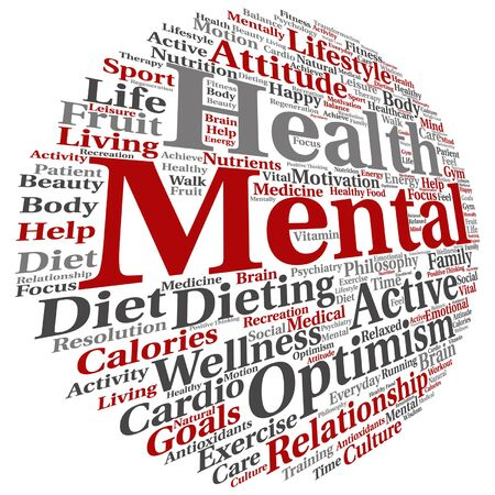 Conceptuele geestelijke gezondheid of positief denken abstracte woordwolk.