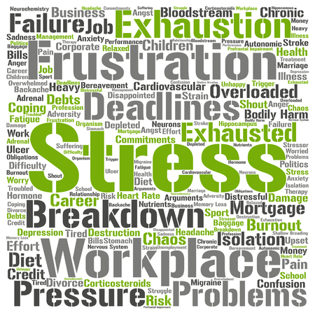 Conceptual mental stress at workplace or job word cloud isolated on background