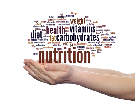 Concept or conceptual nutrition health or diet word cloud in hand isolated on background