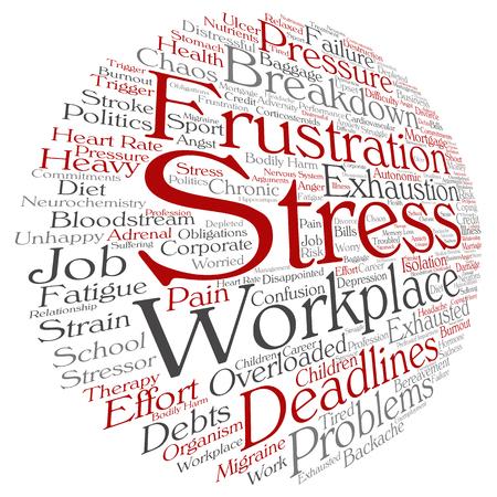 Estresse mental conceitual no local de trabalho ou trabalho palavra nuvem isolada no fundo