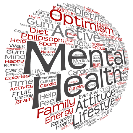 Concept or conceptual mental health or positive thinking abstract round word cloud isolated on background metaphor to optimism, psychology, mind, healthcare, thinking, attitude, balance or motivation
