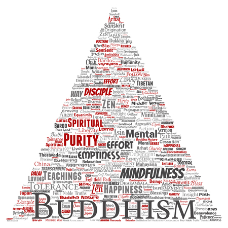 Conceptual collage of mindfulness, reincarnation,karma trianglular  red word cloud illustration.