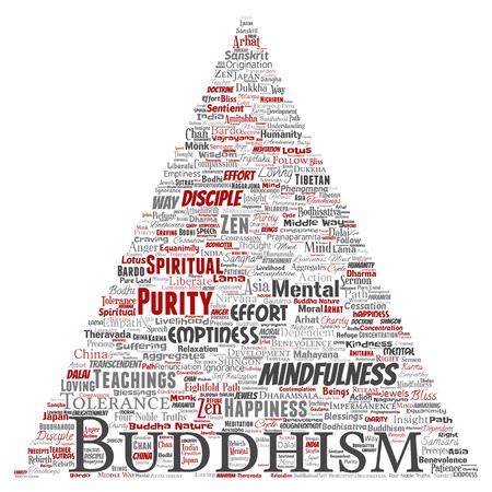 Conceptual collage of mindfulness, reincarnation,karma trianglular  red word cloud illustration.