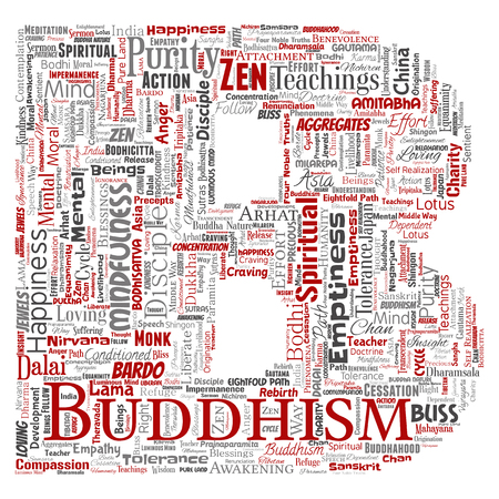Vector conceptual Buddhism, meditation, enlightenment, karma letter font B red word cloud isolated background. Collage of mindfulness, reincarnation, nirvana, emptiness, bodhicitta, happiness concept.