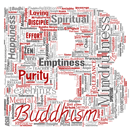 Vector conceptual buddhism, meditation, enlightenment, karma letter font B red word cloud isolated background. Collage of mindfulness, reincarnation, nirvana, emptiness, bodhicitta, happiness concept