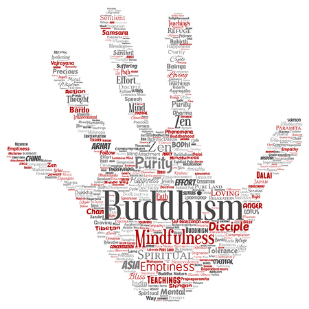 Vector conceptual buddhism, meditation, enlightenment, karma hand print stamp word cloud isolated background. Collage of mindfulness, reincarnation, nirvana, emptiness, bodhicitta, happiness concept Illustration