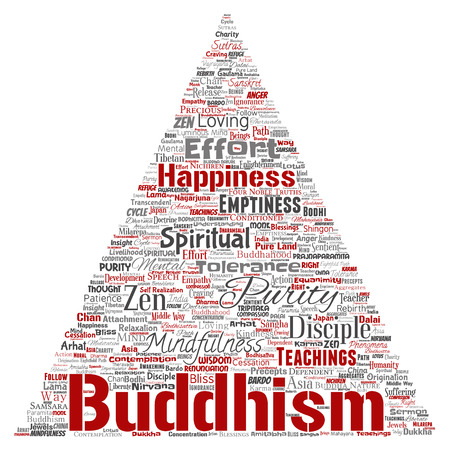 Conceptual buddhism, meditation, enlightenment, karma triangle arrow red word cloud isolated background. Collage of mindfulness, reincarnation, nirvana, emptiness, bodhicitta, happiness concept