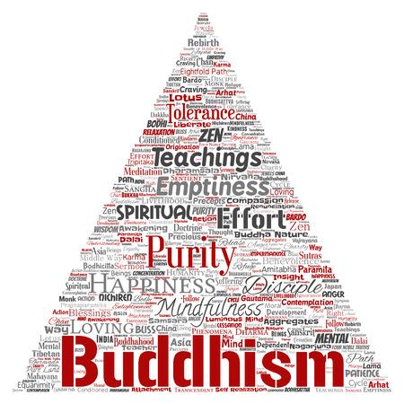 Bouddhisme conceptuel de vecteur, méditation, illumination, karma triangle flèche rouge mot nuage isolé fond. Collage de pleine conscience, réincarnation, nirvana, vide, bodhicitta, concept de bonheur