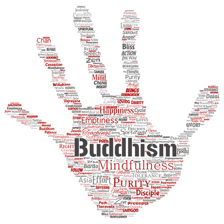 Vector Conceptual Buddhism Meditation Enlightenment Karma