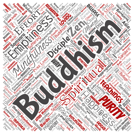 Vector conceptual buddhism, meditation, enlightenment, karma square red word cloud isolated background. Collage of mindfulness, reincarnation, nirvana, emptiness, bodhicitta, happiness concept Vettoriali