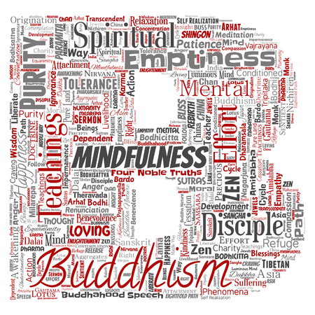 Vector conceptual buddhism, meditation, enlightenment, karma letter font B red word cloud isolated background. Illustration