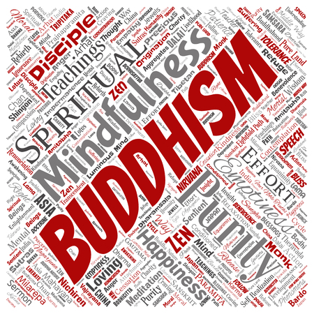 Vector conceptual buddhism, meditation, enlightenment, karma square red word cloud isolated background. Collage of mindfulness, reincarnation, nirvana, emptiness, bodhicitta, happiness concept Stock Illustratie