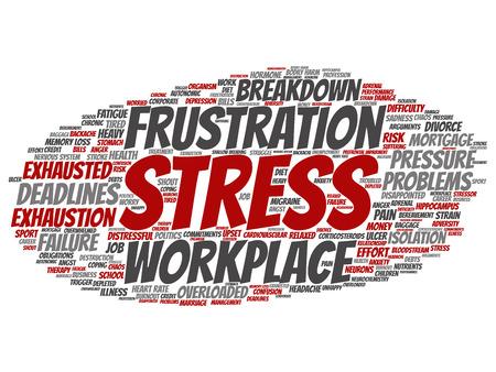 Wektor koncepcja stres psychiczny pojęciowy w miejscu pracy lub ciśnienie pracy streszczenie słowo chmura na białym tle. Kolaż zdrowia, pracy, problemu depresji, wyczerpania, awarii, terminów ryzyka tekst Ilustracje wektorowe