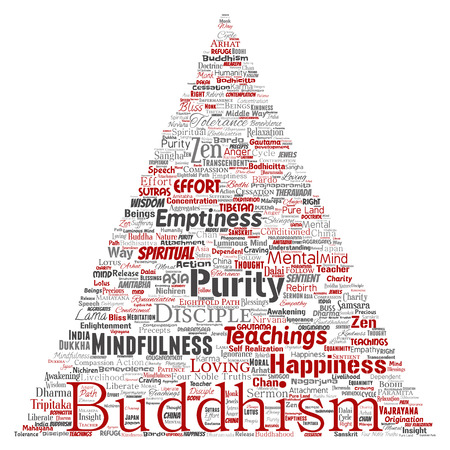 Vector conceptual buddhism, meditation, enlightenment, karma triangle arrow red word cloud isolated background. Collage of mindfulness, reincarnation, nirvana, emptiness, bodhicitta, happiness concept