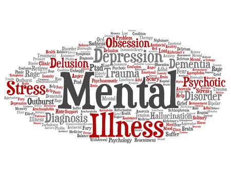 Concetto di vettore concettuale malattia mentale disturbo problema gestione o terapia parola astratta cloud sfondo isolato. Collage di testo su salute, trauma, psicologia, aiuto, trattamento o riabilitazione