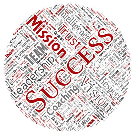 Conceptual business leadership strategy, management value round circle red word cloud isolated background. Collage of success, achievement, responsibility, intelligence authority or competence