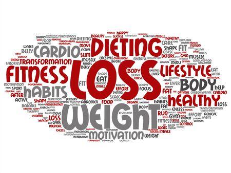 Concepto de vector o pérdida de peso conceptual transformación dieta saludable palabra abstracta nube aislada fondo. Collage de estilo de vida de motivación de fitness, antes y después del entrenamiento texto de belleza de cuerpo delgado