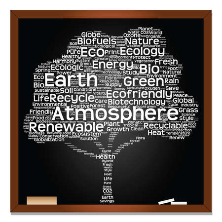 Concept or conceptual white text on blackboard word cloud tree isolated on black background, metaphor to nature, ecology, energy, natural, life, world, global, protect, environmental or biofuel