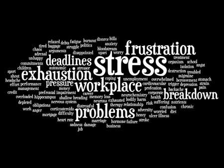 Concept conceptual mental stress at workplace or job abstract word cloud isolated on background, metaphor to health, work, depression, problem, exhaustion, breakdown, deadlines, risk, pressure Banco de Imagens