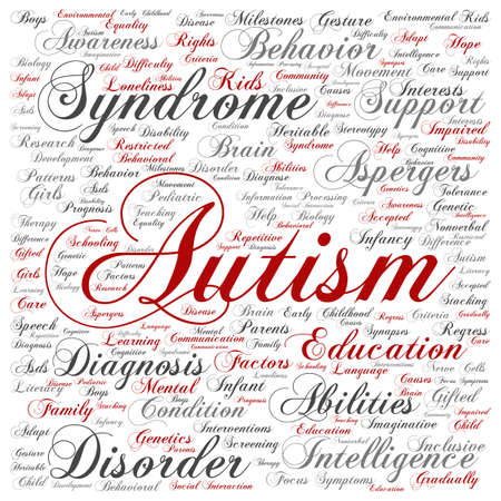 Concept conceptual childhood autism syndrome symtoms or disorder abstract word cloud isolated on background, metaphor to communication, social, behavior, care, autistic, speech or difference