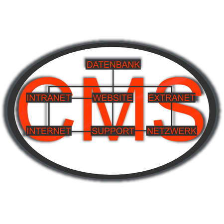 cms: a pictogram to symbolize cms in the communication technology