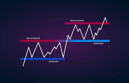 Support and Resistance level - price chart pattern figure technical analysis. Strong trend between two parallel level line. Stock, cryptocurrency graph, forex analytics, trading market breakouts icon