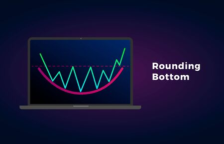 Rounding Bottom Pattern - bullish formation figure, chart technical analysis. Vector stock, cryptocurrency graph, forex analytics, trading market price breakouts icon.